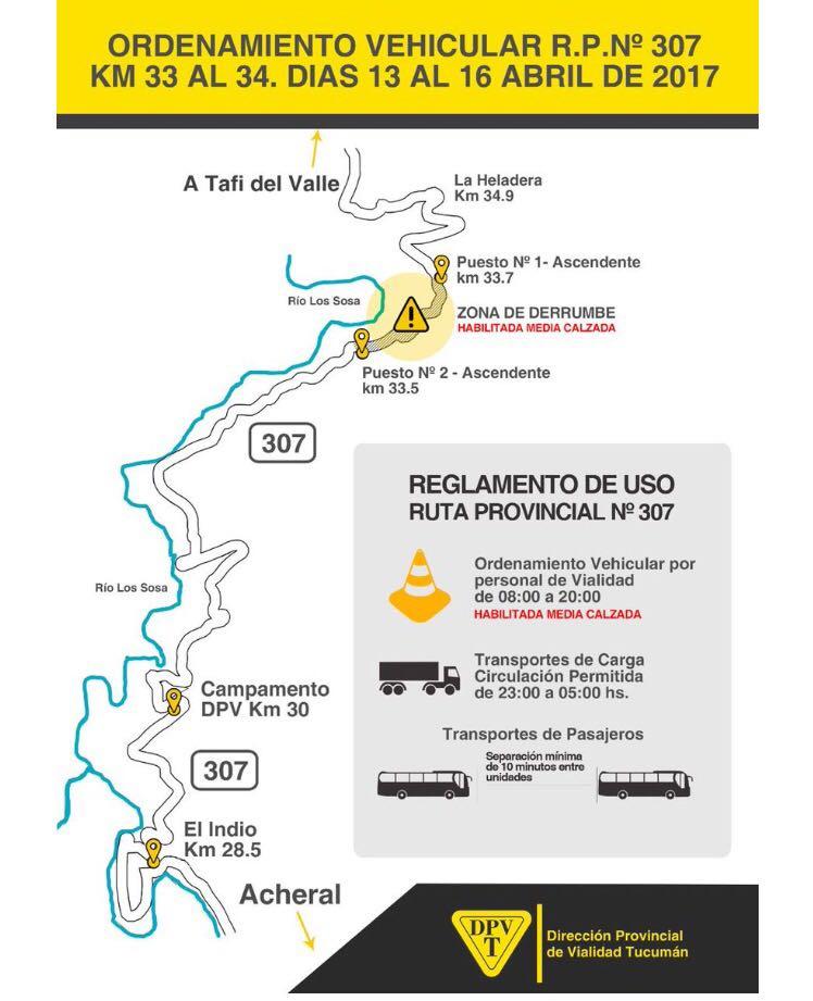 Ordenamiento Vehicular R.P. Nro 307, Km 33 al 34, días 13 al 16 de abril de 2017